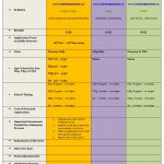 Admission Criteria Bishops School Pune